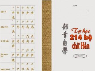 214 Bộ thủ chữ hán