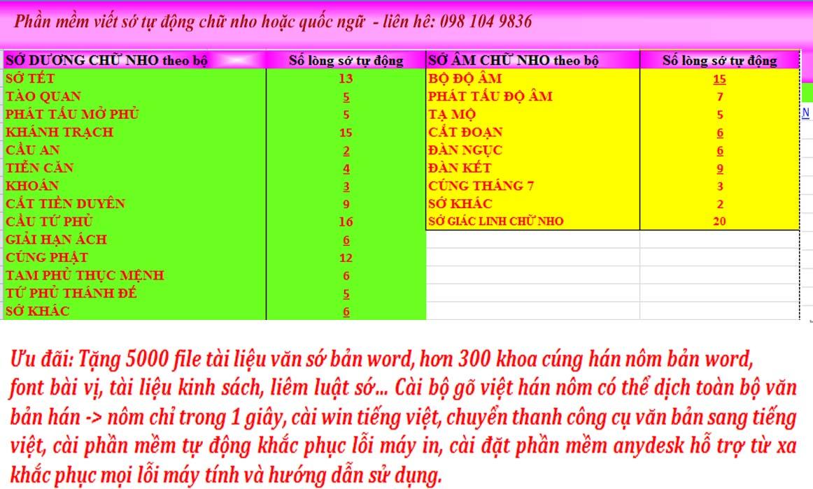 Hình ảnh phần mềm viết sớ tự động Hán-Nôm bản đầy đủ